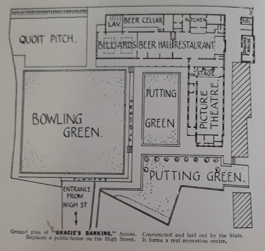 A plan of 'Gracie's Banking' in Annan.